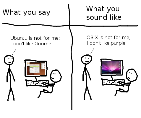 Rejecting Ubuntu because it uses Gnome is like rejecting OS X because it's purple